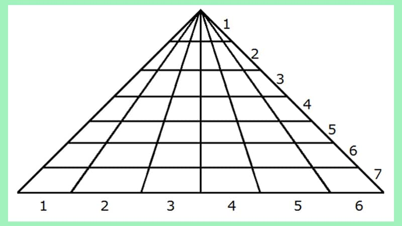 """Solution 2 to the riddle """"How many triangles do you see?"""""""